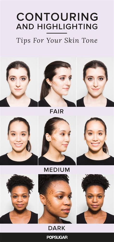 The Ultimate Cheat Sheet to Contouring Your Face   Face