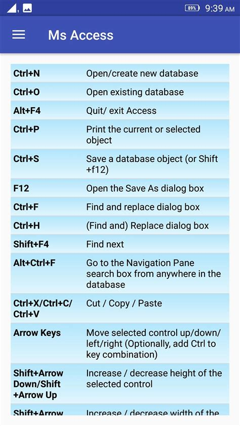 Ms Office Shortcut Key for Android - APK Download