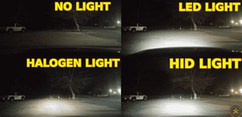 6 Of The Best HID and LED Headlight Kits Reviewed - 2020